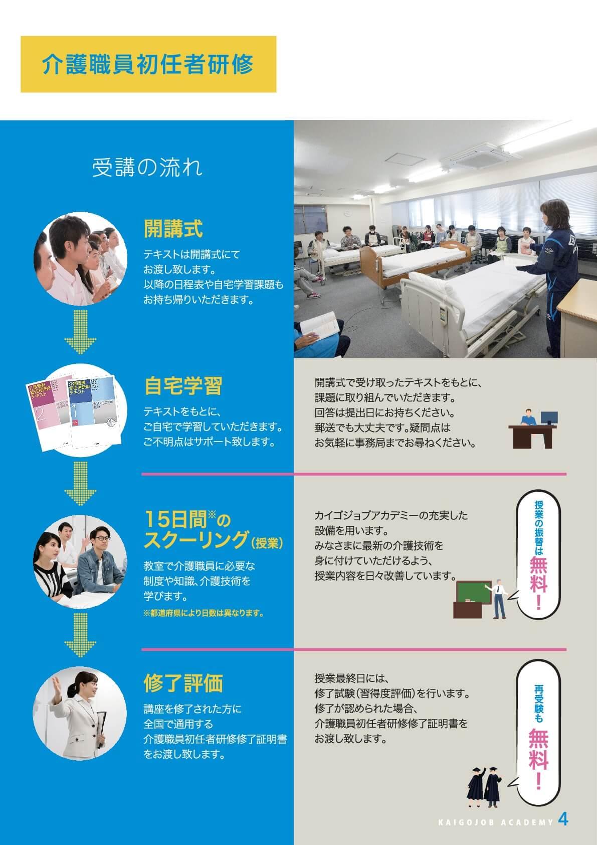 カイゴジョブアカデミー介護職員初任者研修パンフレット_p05
