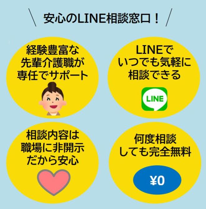 LINEで介護の相談